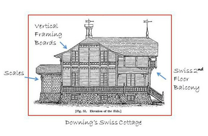 Gothic Revival Stick And Queen Anne Styles