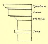 Entablature with Corona - from American Vignola, 1904 edition
