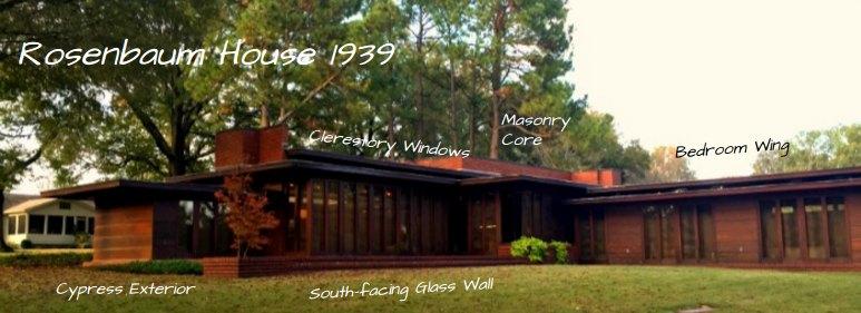 Characteristics of the Rosenbaum House, a Frank Lloyd Wright Usonian House