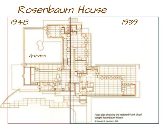 House plans used for restoration of the Rosenbaum House, a Frank Lloyd Wright Usonian House