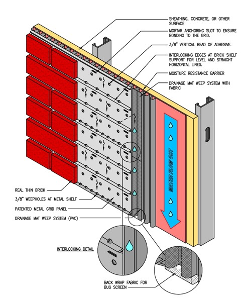 brickit installation cutaway drawing – brick veneer siding