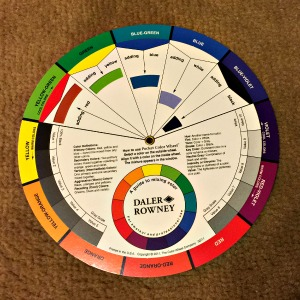 Color Wheel Chart Showing Paint Mixing Results