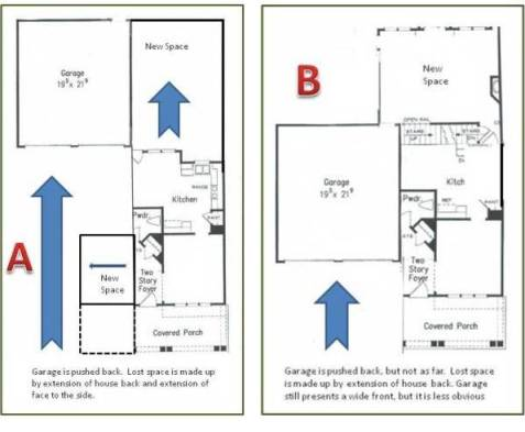 Garage layout solutions to the ugly garage for Double garage size