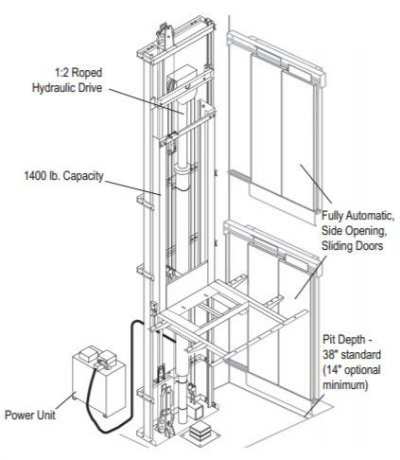 A hydraulic drive elevator system from Thyssen Krupp