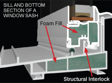 Material Options For Window Replacements