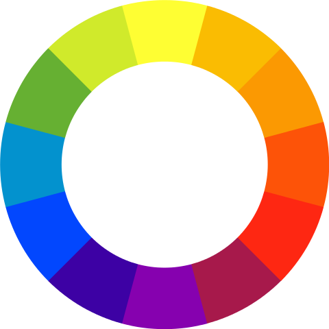 A RYB color wheel chart. Here the primary colors are red, yellow and blue.