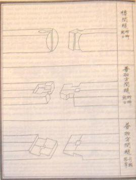 mortise and tenon, Yingzao Fashi